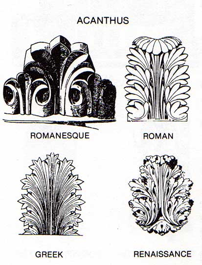 essays on renaissance architecture