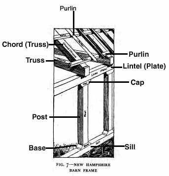 Howto on wooden window frame construction