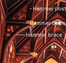 Hammer Beam