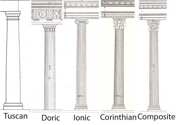 Ionic column drawing