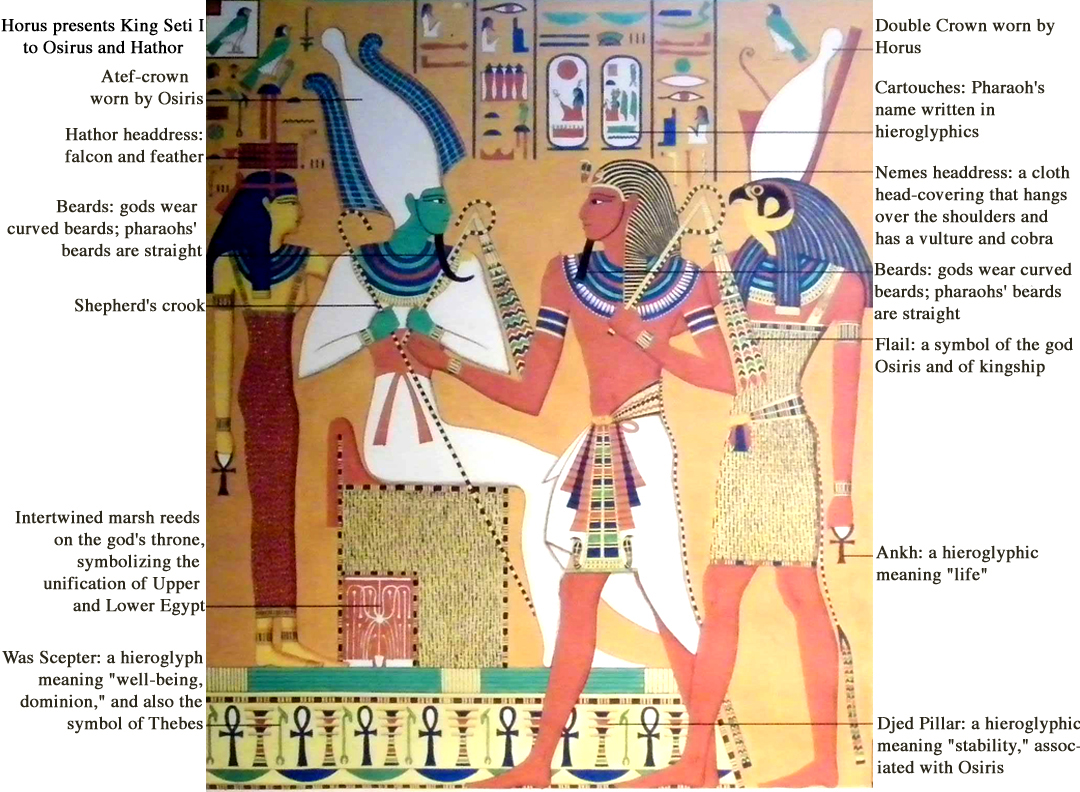 Illustrated Dictionary Of Egyptian Mythology