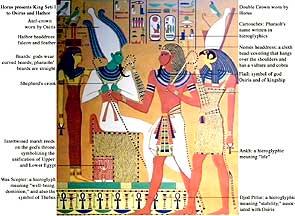 Illustrated Dictionary of Egyptian Mythology