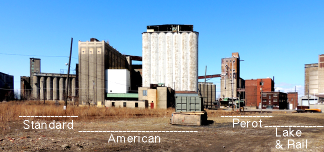 American Elevator - Us grain elevator map