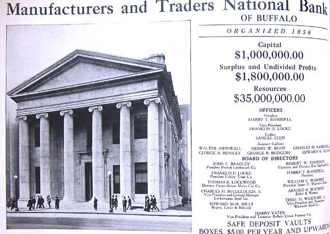Hersteller und Händler Bank