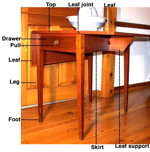 American Antique Furniture, Orchard Park, ... - Furniture Glossary